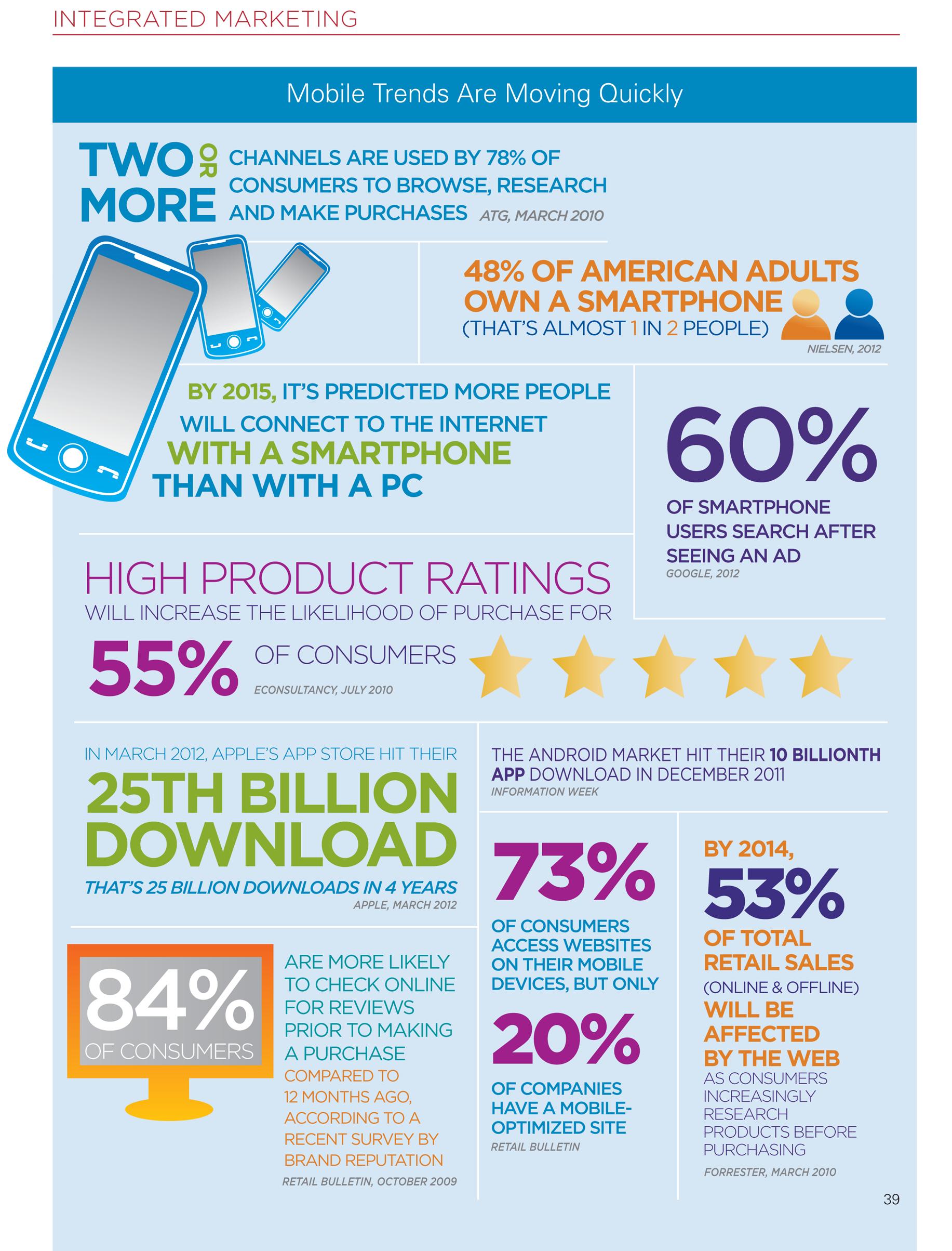Marketing Power 2013